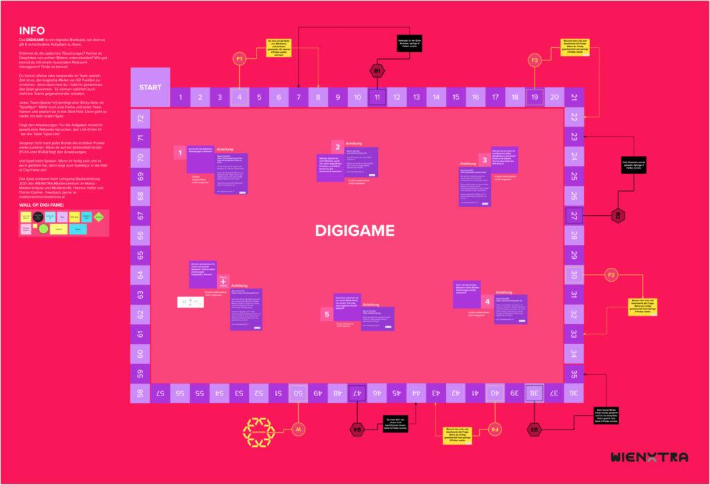 Screenshot des Murals, auf rotem Hintergrund sind (abwechselnd lila und violette) nummerierte Kästchen des Spielbrettes zu sehen und die Spielanleitung